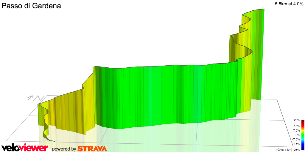 3D Elevation profile image for Passo di Gardena (west)