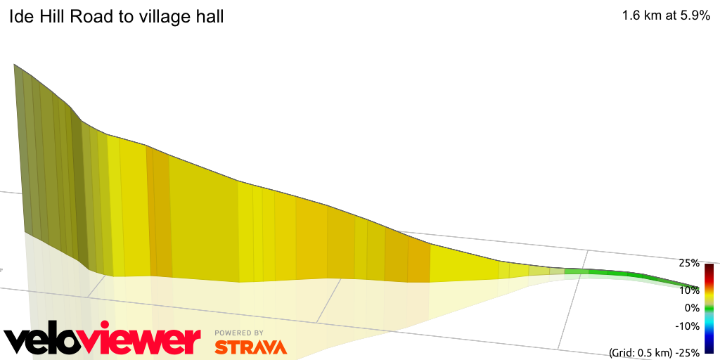 3D Elevation profile image for Ide Hill Road to village hall