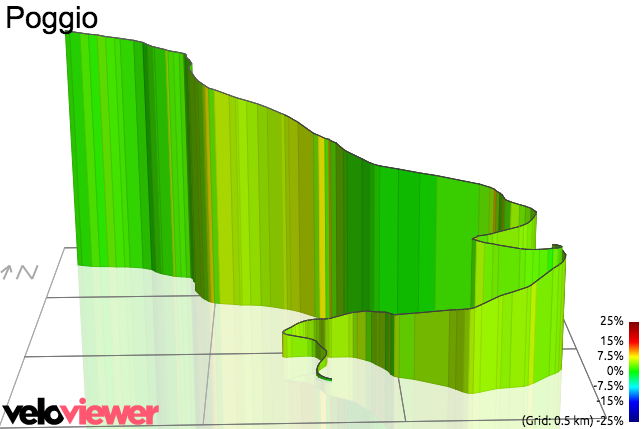 3D Elevation profile image for Poggio