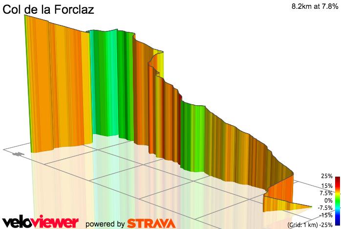 3D Elevation profile image for Col de la Forclaz