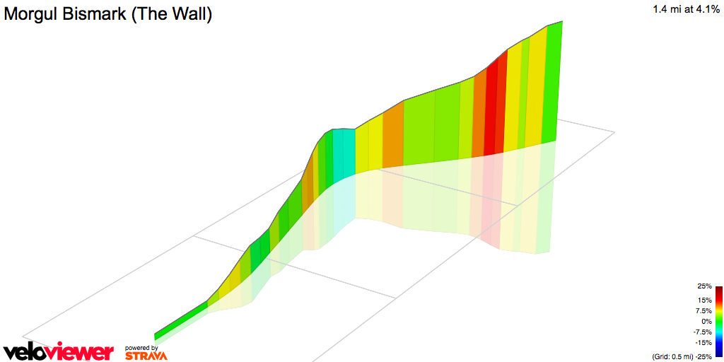 3D Elevation profile image for Morgul Bismark (The Wall)