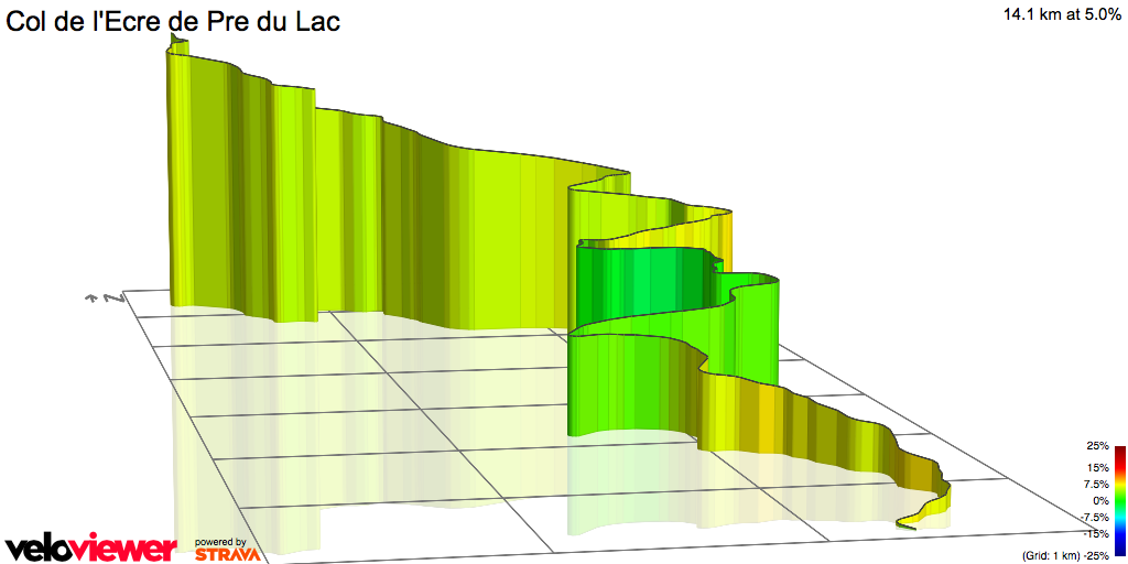 3D Elevation profile image for Col de l'Ecre de Pre du Lac