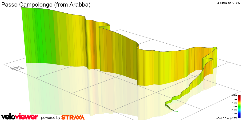 3D Elevation profile image for Passo Campolongo (from Arabba)