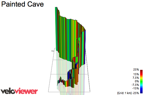 3D Elevation profile image for Painted Cave