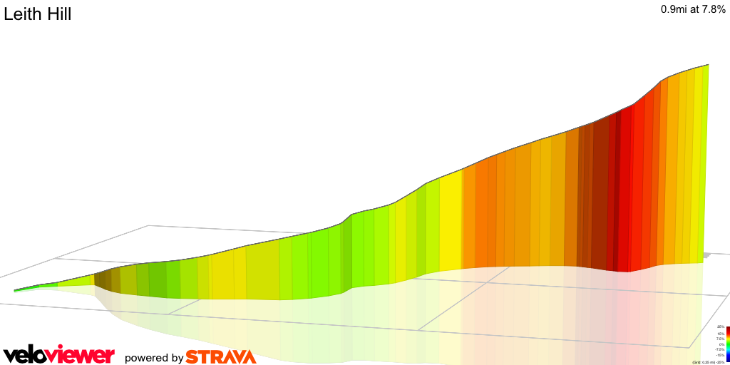 3D Elevation profile image for Leith Hill
