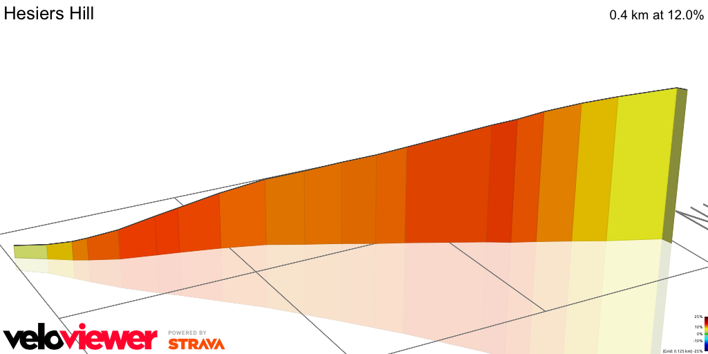 3D Elevation profile image for Hesiers Hill