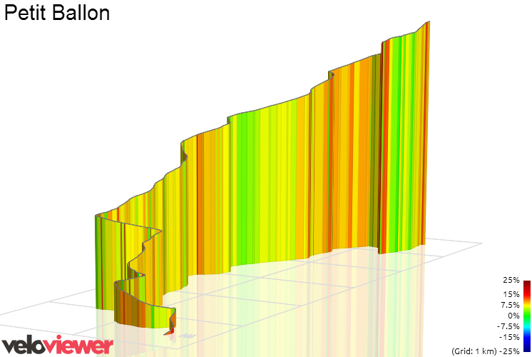 3D Elevation profile image for Le Petit Ballon depuis Luttenbach
