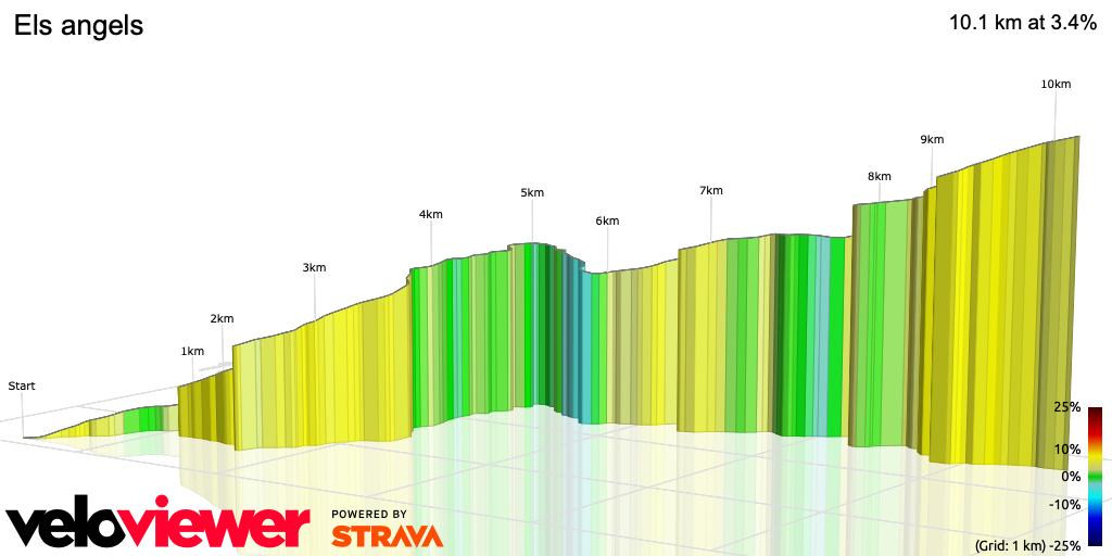 3D Elevation profile image for Els angels