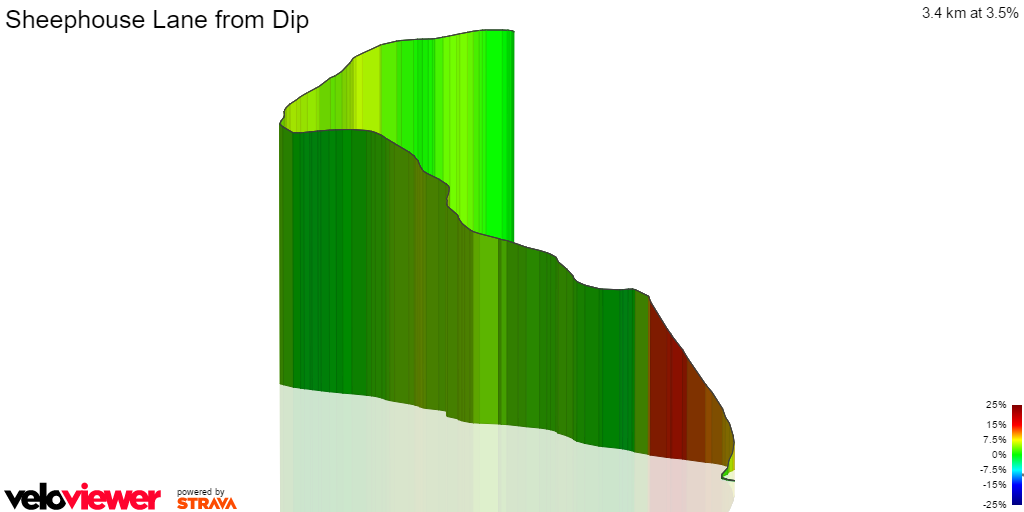 3D Elevation profile image for Sheephouse Lane from Dip