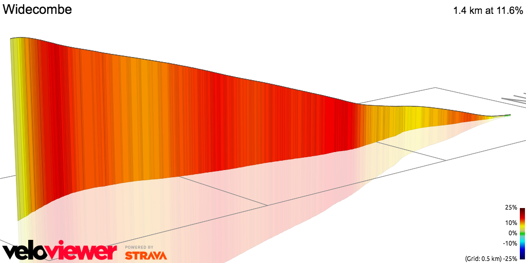 3D Elevation profile image for OFFICIAL 100Climbs. No10. Widecombe.