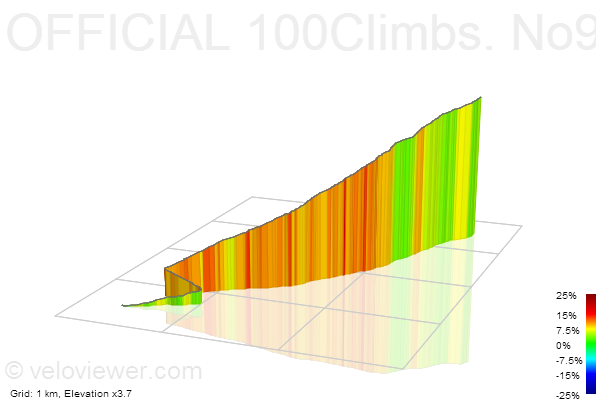 3D Elevation profile image for OFFICIAL 100Climbs. No97. The Tumble.