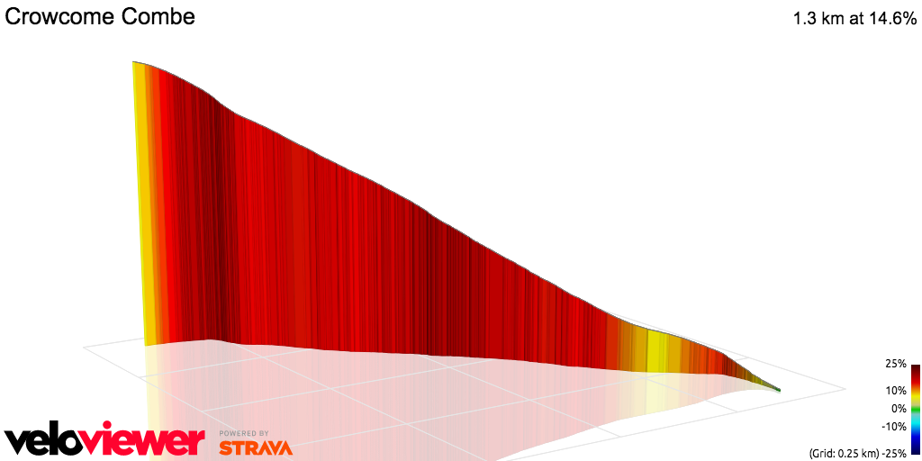 3D Elevation profile image for OFFICIAL 100Climbs. No3. Crowcombe Combe..