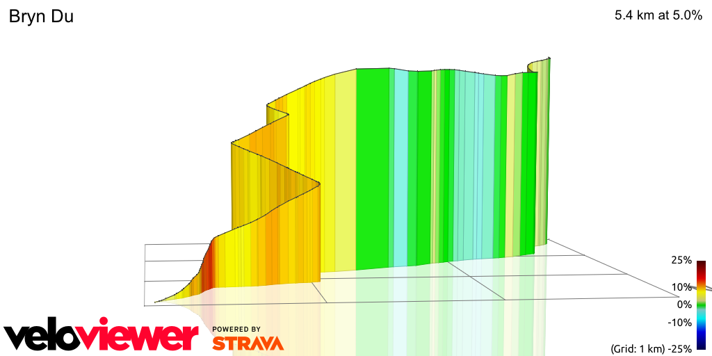 3D Elevation profile image for OFFICIAL 100Climbs No96 Bryn Du