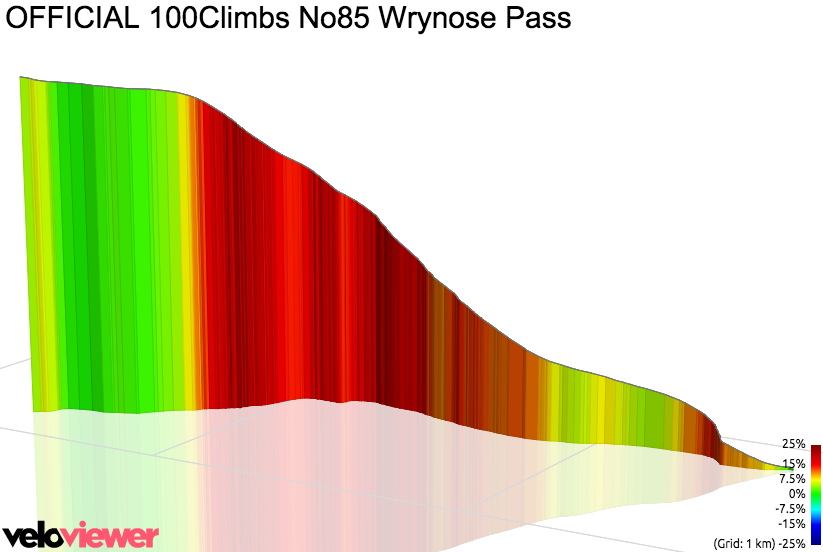 3D Elevation profile image for OFFICIAL 100Climbs No85 Wrynose Pass