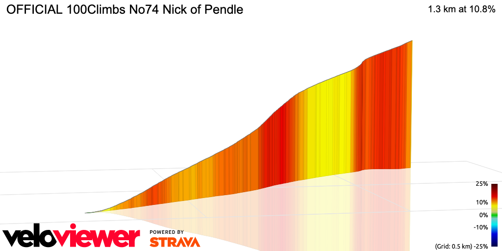 3D Elevation profile image for OFFICIAL 100Climbs No74 Nick of Pendle