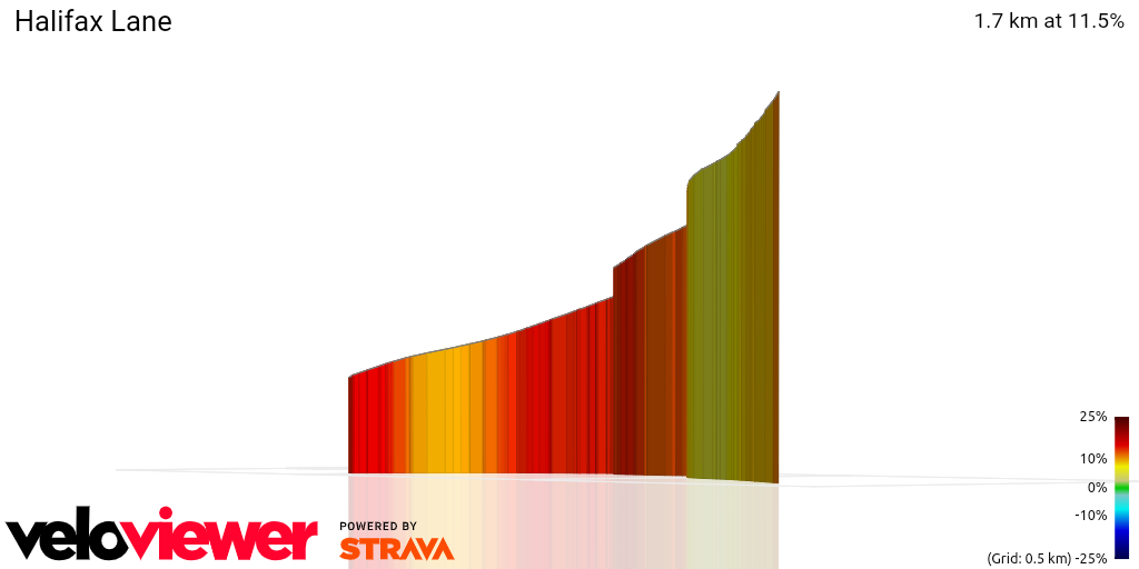 3D Elevation profile image for OFFICIAL 100Climbs No44 Halifax Lane