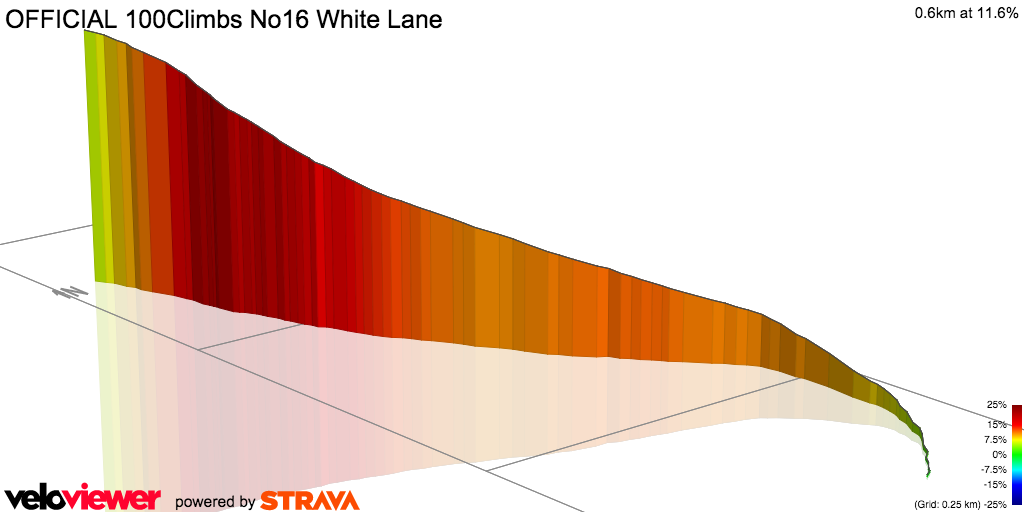 3D Elevation profile image for OFFICIAL 100Climbs No16 White Lane