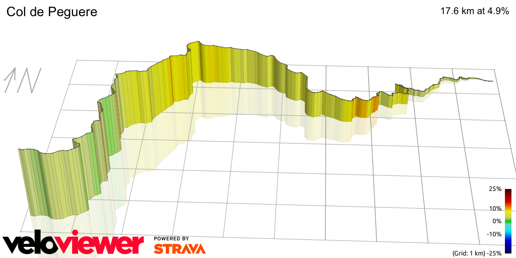 3D Elevation profile image for Col de Peguere