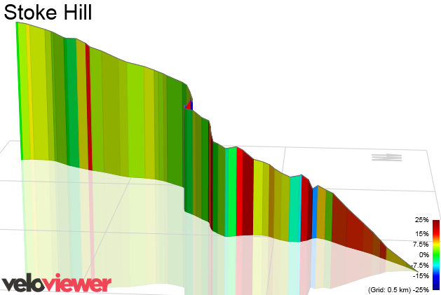 3D Elevation profile image for Stoke Hill Hillclimb Course