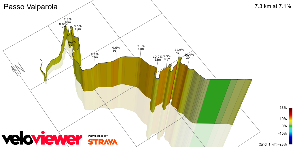 3D Elevation profile image for Passo Valparola