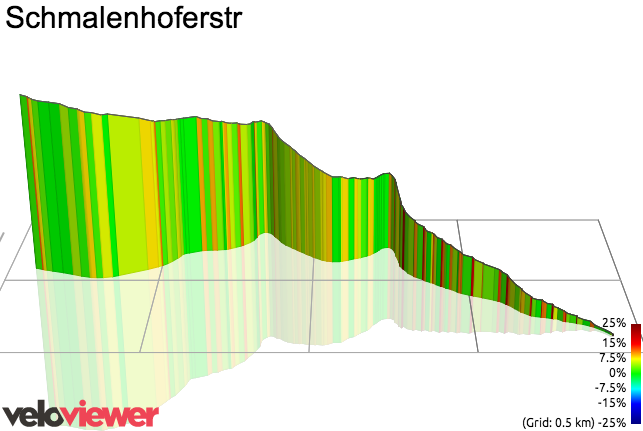 3D Elevation profile image for Schmalenhoferstr