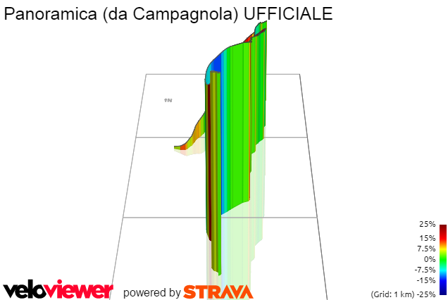 3D Elevation profile image for Panoramica (da Campagnola) UFFICIALE