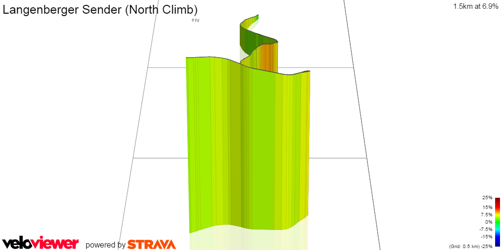 3D Elevation profile image for Langenberger Sender (North Climb)