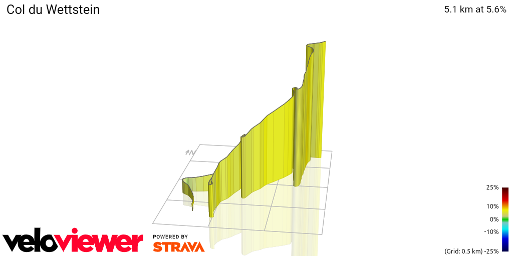 3D Elevation profile image for Col du Wettstein