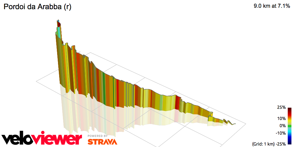 3D Elevation profile image for Pordoi da Arabba (r)