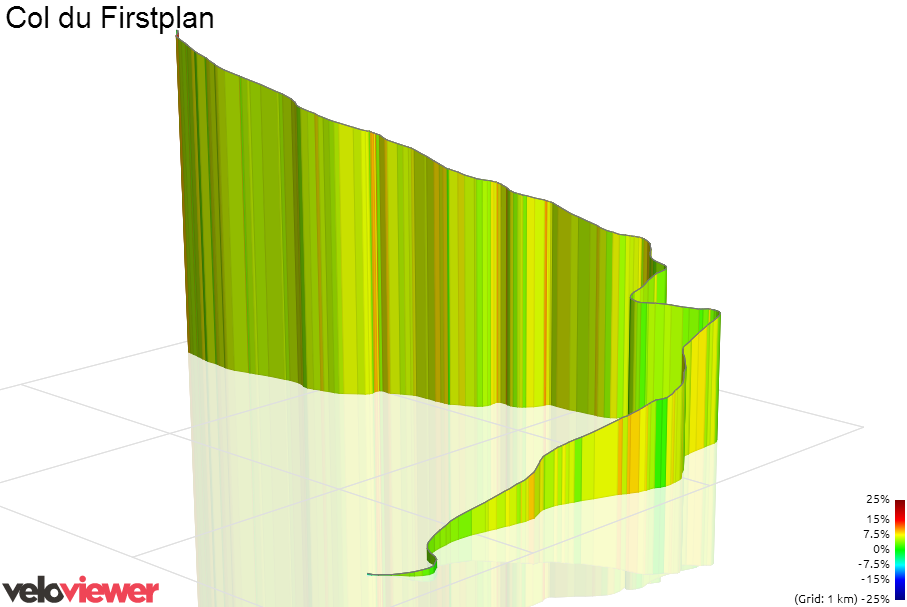 3D Elevation profile image for col du firstplan par osenbach