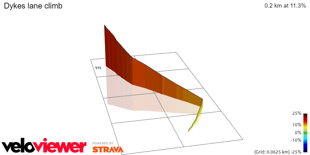 3D Elevation profile image for Dykes lane climb