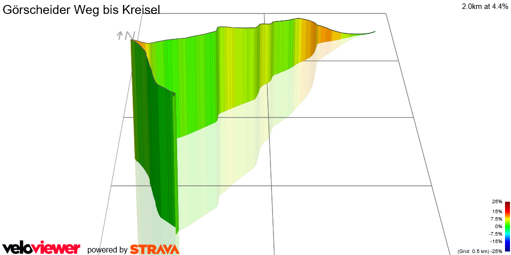 3D Elevation profile image for Görscheider Weg bis Kreisel