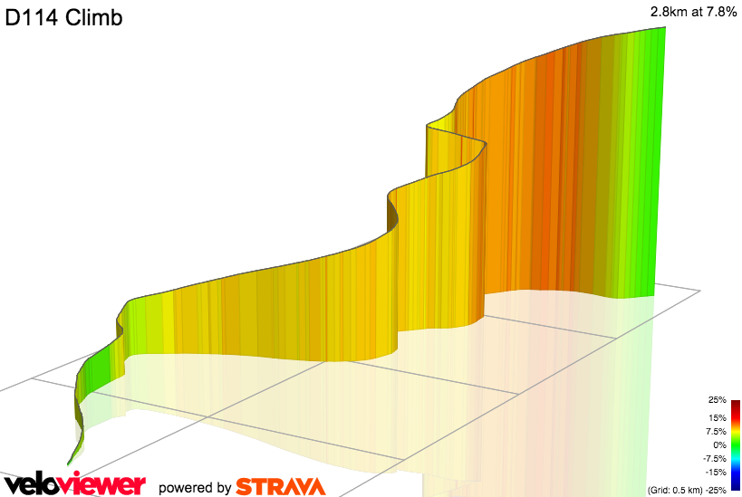 3D Elevation profile image for D114 Climb