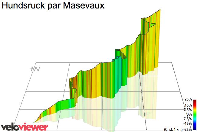 3D Elevation profile image for Hundsruck par Masevaux