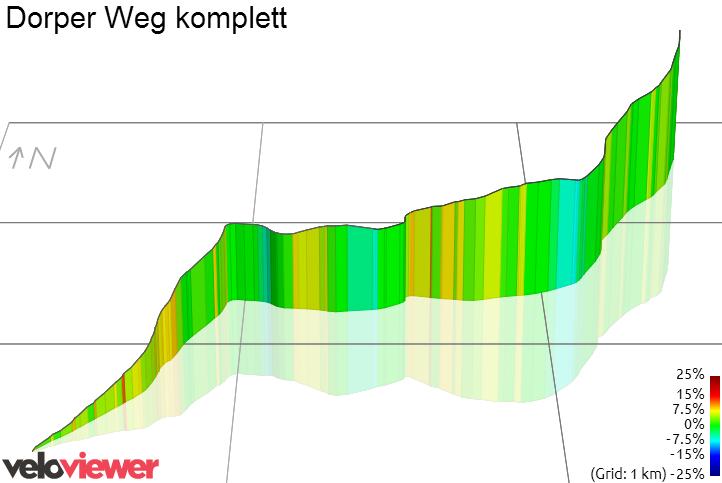 3D Elevation profile image for Dorper Weg komplett