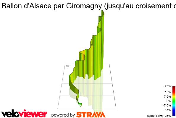 3D Elevation profile image for Ballon d'Alsace par Giromagny (jusqu'au croisement du Langenberg)