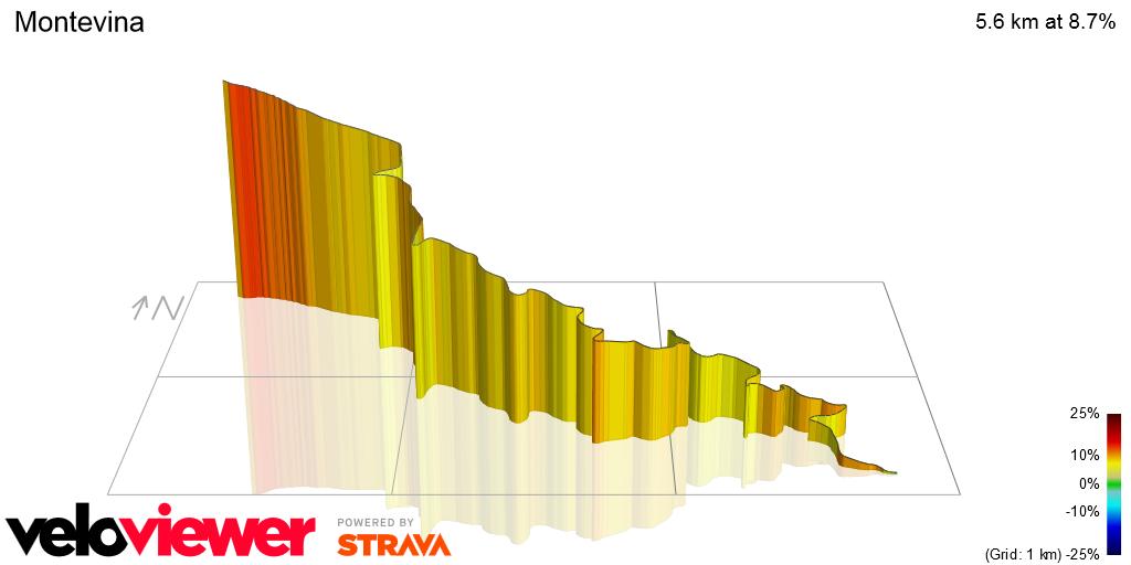 3D Elevation profile image for Montevina