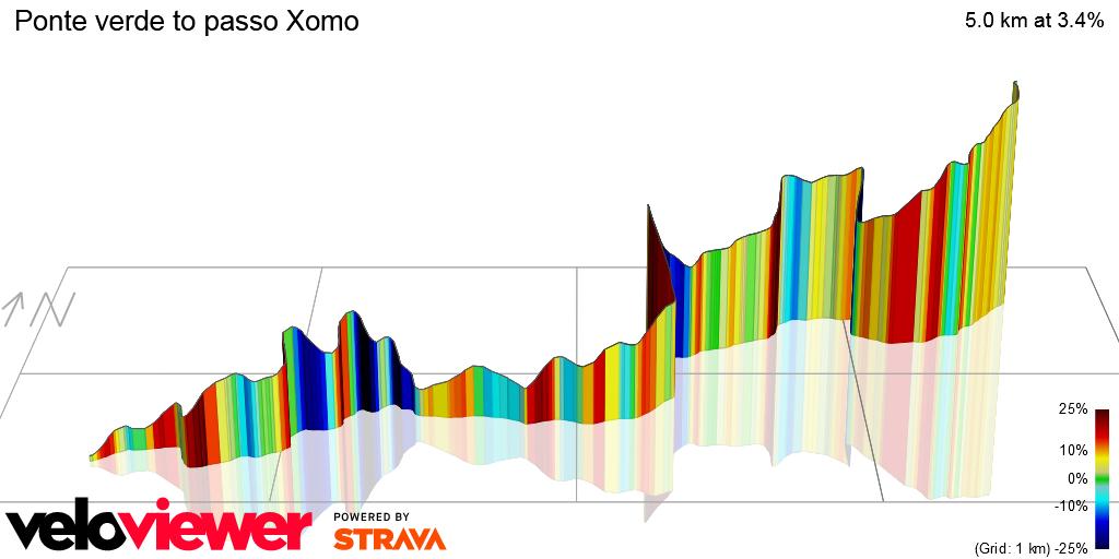 3D Elevation profile image for Ponte verde to passo Xomo