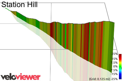 3D Elevation profile image for Station Hill