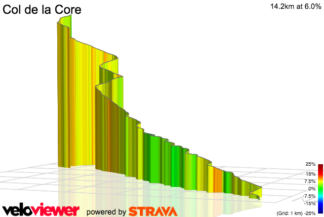 3D Elevation profile image for Col de la Core
