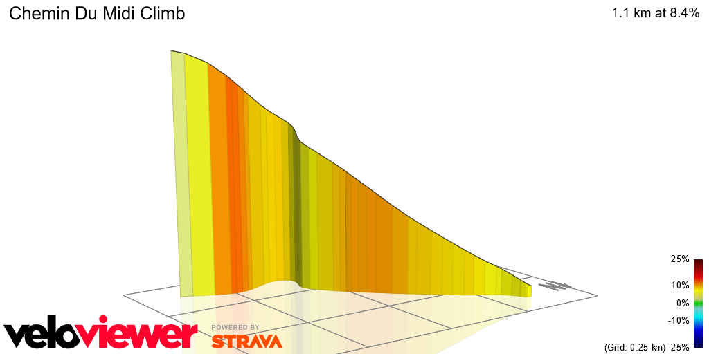 3D Elevation profile image for Chemin Du Midi Climb