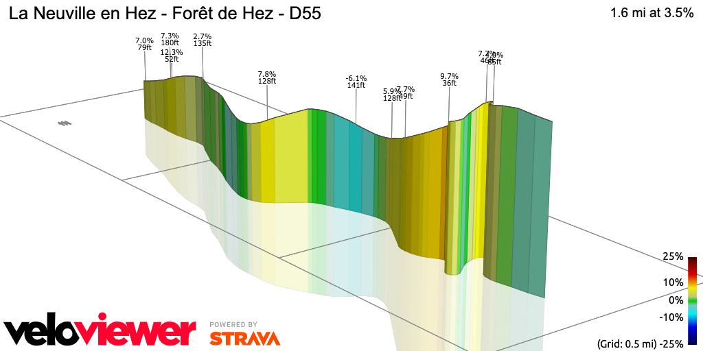 3D Elevation profile image for La Neuville en Hez - Forêt de Hez - D55