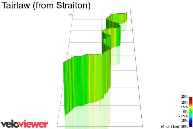 3D Elevation profile image for Tairlaw (from Straiton)
