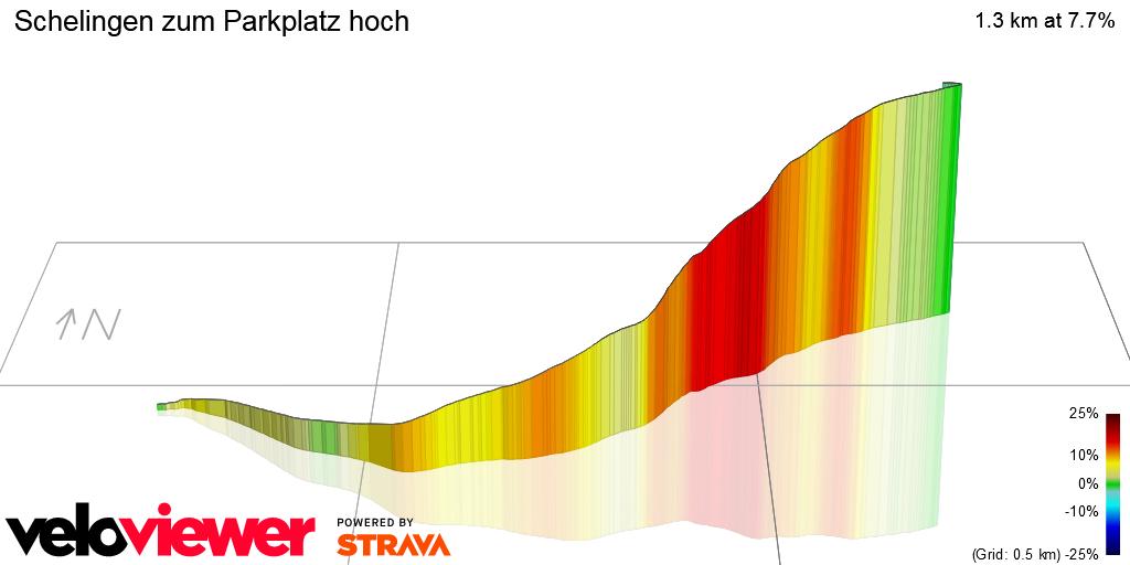 3D Elevation profile image for Schelingen zum Parkplatz hoch