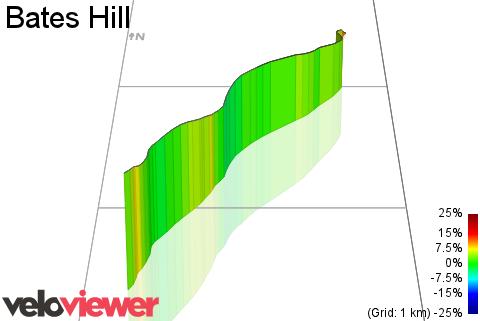 3D Elevation profile image for Bates Hill