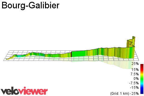 3D Elevation profile image for Bourg-Galibier