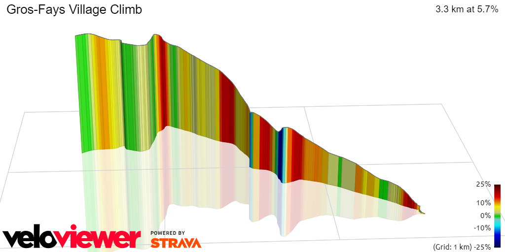 3D Elevation profile image for Gros-Fays Village Climb