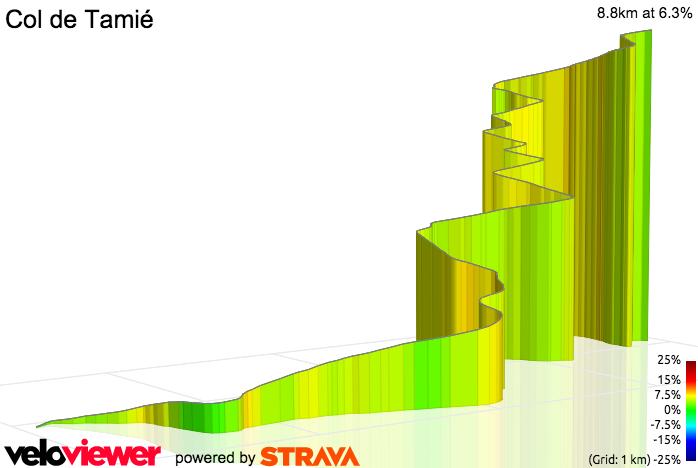 3D Elevation profile image for Col de Tamié