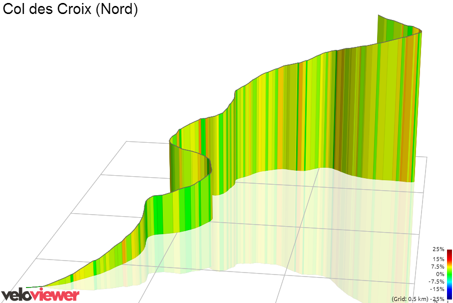 3D Elevation profile image for Col des Croix (Nord)