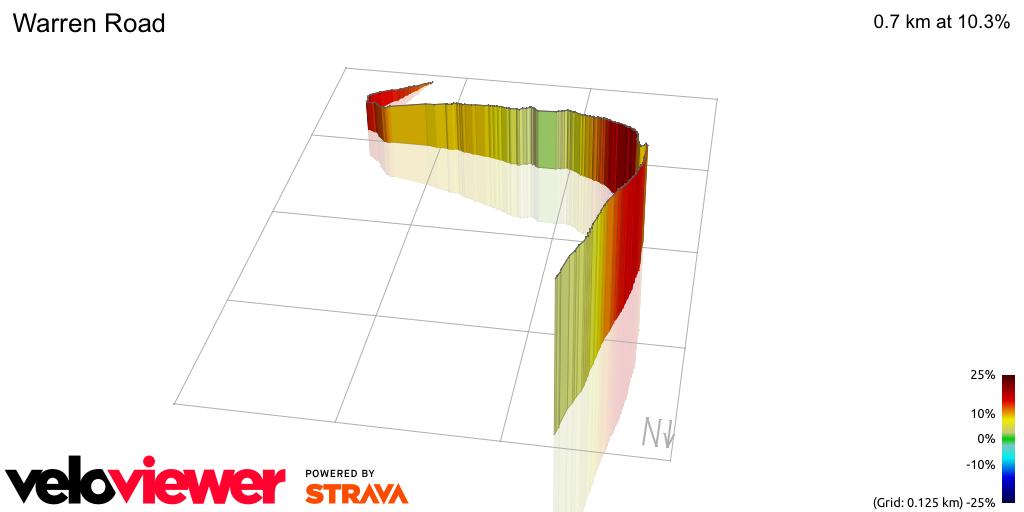 3D Elevation profile image for Warren Road